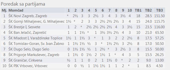 2_kadetska_liga